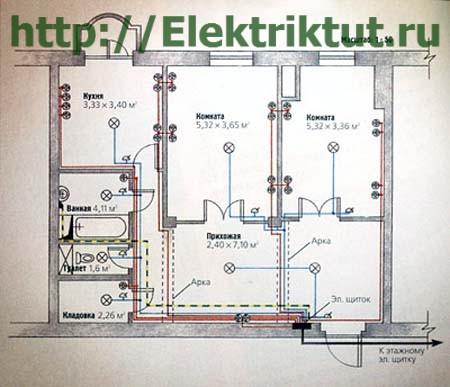 Для электрики в квартире
